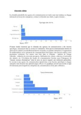 Business Plan Agence-de-communication Page 7
