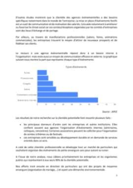 Business Plan Agence-evenementielle Page 7