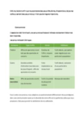 Business Plan Association Page 11