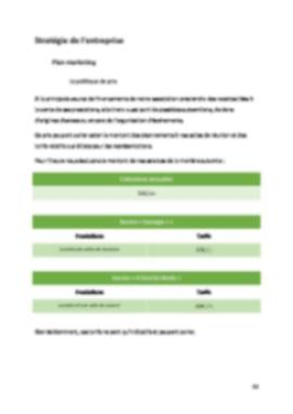Business Plan Association Page 12