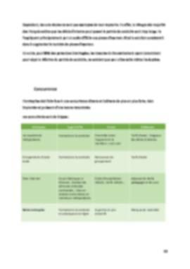 Business Plan Auto-ecole Page 10