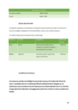 Business Plan Auto-ecole Page 13