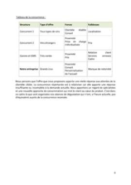 Business Plan Bar-a-theme-bar-a-vins Page 8