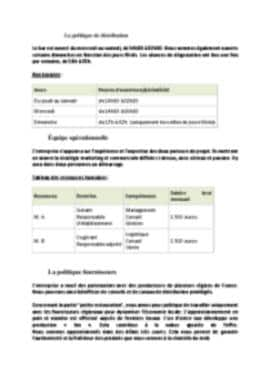 Business Plan Bar Page 10