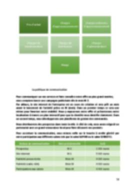Business Plan Boucherie Page 12