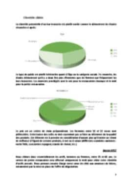 Business Plan Brasserie Page 7