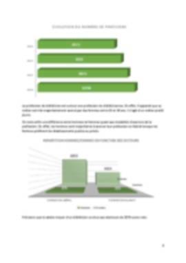 Business Plan Cabinet-de-dietetique Page 9