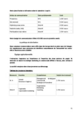 Business Plan Cabinet-de-formation Page 11