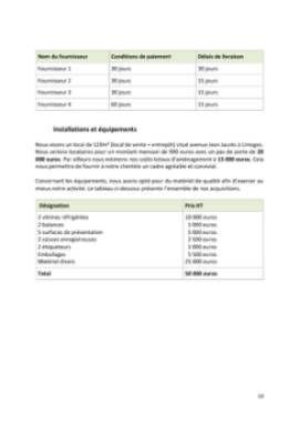 Business Plan Epicerie-fine Page 10