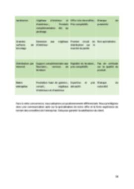 Business Plan Fleuriste Page 10