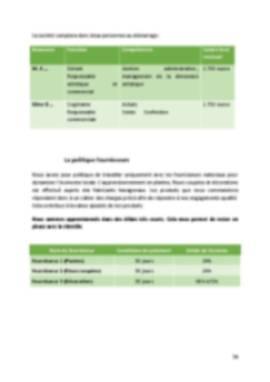 Business Plan Fleuriste Page 14