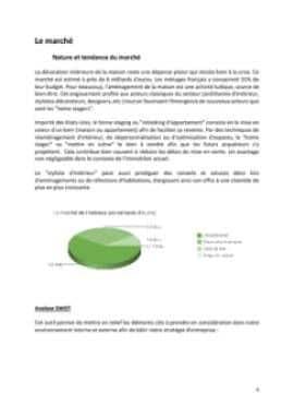 Business Plan Home-staging-decorateur-dinterieur Page 6