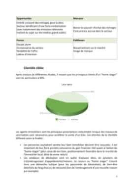 Business Plan Home-staging-decorateur-dinterieur Page 7