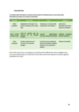 Business Plan Import-export Page 10