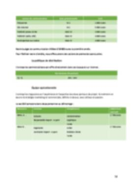 Business Plan Import-export Page 12