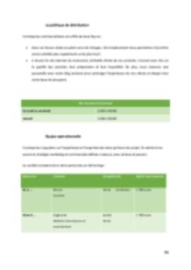 Business Plan Kebab Page 15