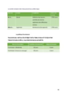 Business Plan Laverie-automatique Page 15