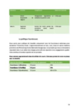 Business Plan Magasin-decoration Page 13