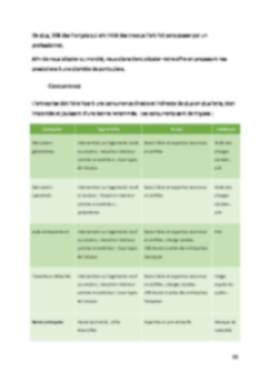 Business Plan Menuiserie Page 11
