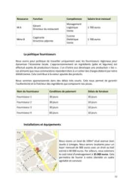 Business Plan Pizzeria Page 12