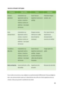 Business Plan Plombier Page 12