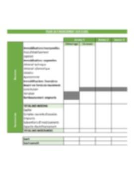 Business Plan Reprise-entreprise Page 36