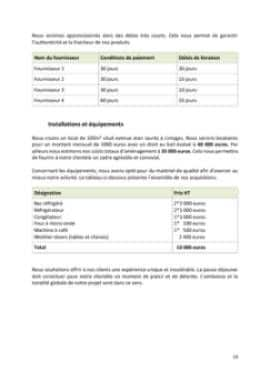 Business Plan Restauration-rapide Page 10