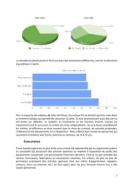 Business Plan Salle-de-fitness-salle-de-sport Page 7
