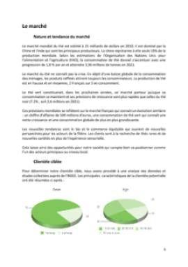 Business Plan Salon-de-the Page 6