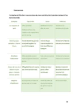 Business Plan Securite Page 10