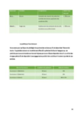 Business Plan Securite Page 14