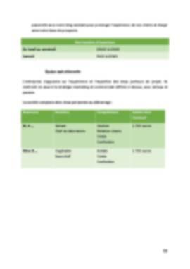 Business Plan Traiteur Page 13