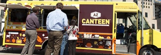 modele de business plan food truck